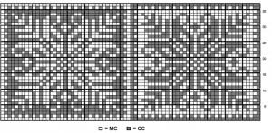 Photos of Snowflake Chart Knitting Pattern